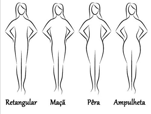 Qual a Saia Ideal para o Seu Tipo de Corpo (1)